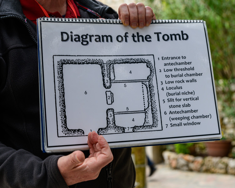Drawing of the tomb we were about to enter