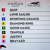 The Post Positions for the 143rd running of the Preakness Stakes. Photo by Skip Dickstein