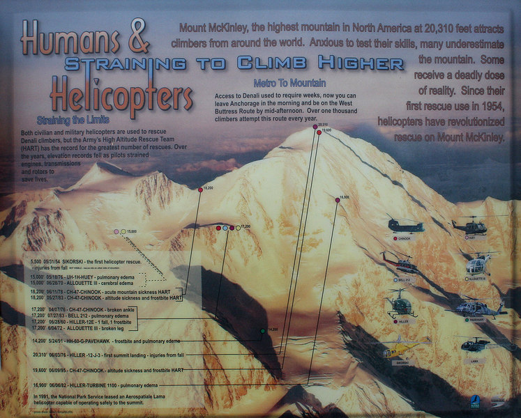 Information on climbers and rescue on Denali