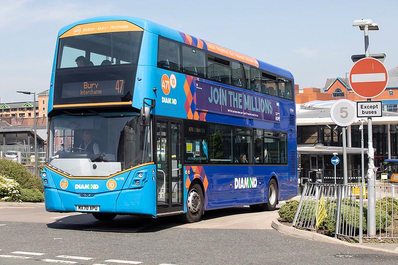 40798 MX70APU, Rochdale 2/6/2021