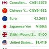 British pound conversion rates.