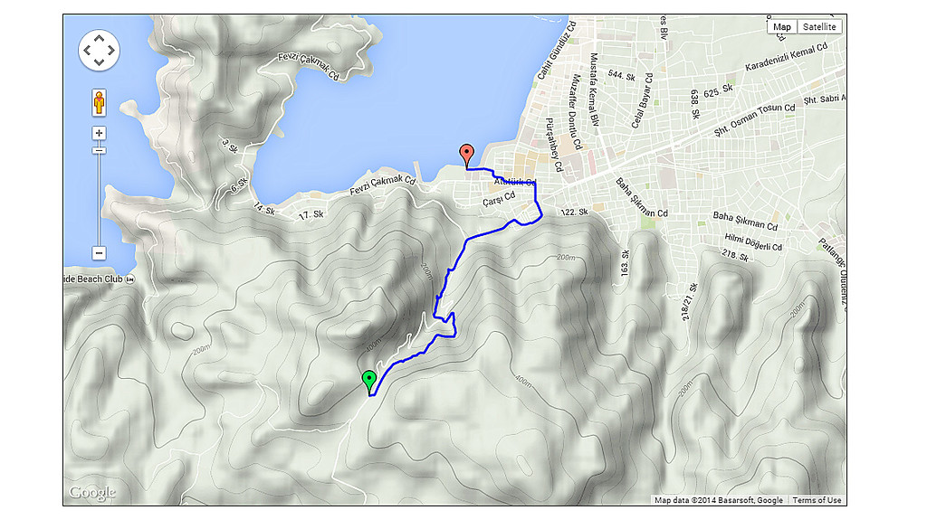 Day 2 - the route of today's walk.