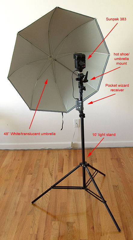 "Now if you want to trigger the flash wirelessly, then you don't need a PC to hotshoe adapter and you don't need the PC cord. You will need a wireless set, in this example a pocketwizard plus transmitter on the camera and a receiver on the flash is being used. (Note: the umbrella is mislabeled, it is actually a 32"")"