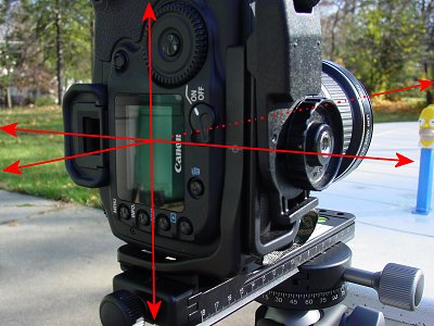 An L-plate made for your camera model allows a convenient and accurate method of quickly locating the lens' center line whether you're mounting the camera in landscape or portrait orientation. Just line up the markings and tighten it up.<br /> <br /> Both the slide and clamp have built-in levels (see last photo) to assure an accurately centered horizon line as you pan around.