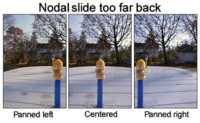 Loosen the lock on the PCL-II panning clamp and swing the upper rig left and right noting the alignment of the targets. In this case the slide is too far back. The bad alignment is caused by parallax error (what we're trying to avoid). Let's try another slide position...
