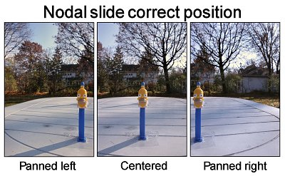 Success! No parallax error here. This setting is a winner. The two targets line up exactly no matter which way we swing the rig. Write this setting down somewhere.<br /> <br /> Repeat for each lens and focal length you might use for your panoramas.