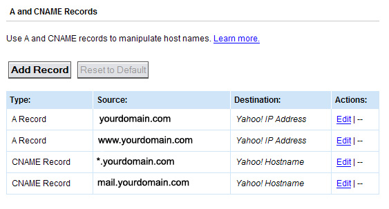 In the A and CNAME Records section, be sure yours look like the ones pictured.    5) These are Yahoo's default settings.  If yours look different, use the 'Reset to Default' button.  <font color='red'>Gotcha: </font> If you have another website that uses your domain and you'd like to keep it, that's not a problem.  Instead of redirecting 'www'  in the next step, enter a new subdomain, such as 'photos' and use that in place of www below.