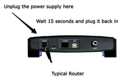 Locate your router - wireless or wired, they'll both have a power supply.  Go to the back of the box, and unplug  the power supply from the router.   <br /> <br /> Wait at least 15 seconds, then plug the power supply back in.<br /> <br /> That's it!