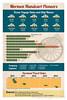 Mormon Handcart Pioneers Infographic