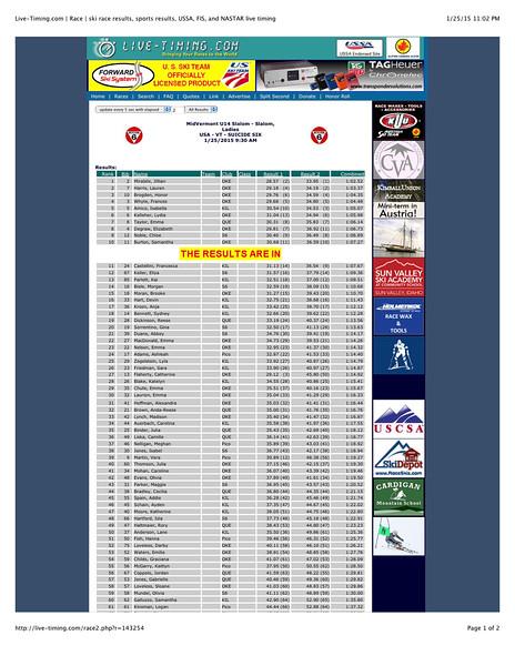 Results U14 Girls S6 SL