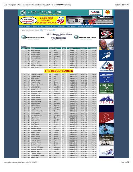 Results U14 Girls Que SL
