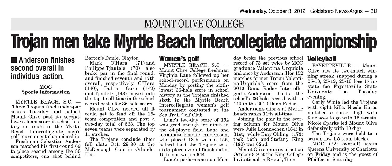 Myrtle Beach Intercollegiate October 2012