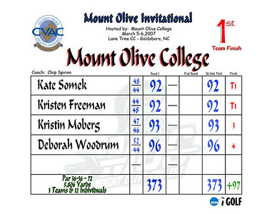 2007 Mount Olive Invitational