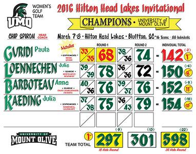 2016 Hilton Head Lakes Invitational