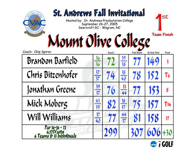 2005 St Andrews Fall Invitational