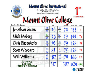 2007 Mount Olive Invitational