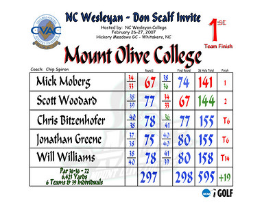 2007 Don Scalf Invite - NC Wesleyan