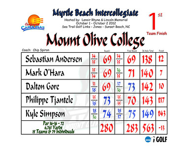 2012 Myrtle Beach Intercollegiate