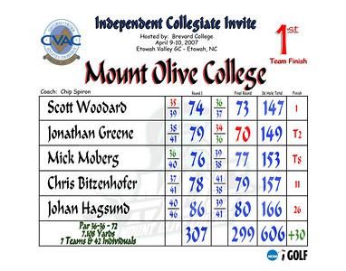 2007 Independent Collegiate Invite - Brevard