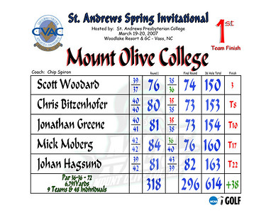 2007 St Andrews Spring Invitational