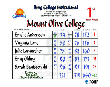 2012 King College Invitational