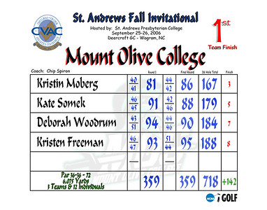 2006 St Andrews Fall Invitational