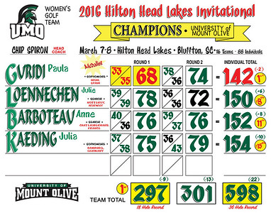 2016 Hilton Head Lakes Invitational