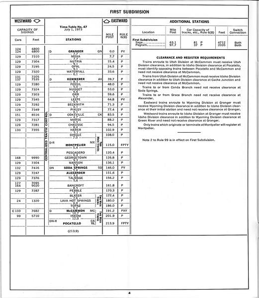 Idaho Div 7-73 p4