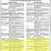 UP PTT 8-10-36 p12c