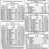 """UP PTT 6-20-36 p6<br /> First published schedules for the COSF (M-10004, 4th train) and the COD (M-10005 and M-10006, 5th and 6th trains).<br /> The first revenue run of the """"City of San Francisco"""" (M-10004, 4th train) was on June 14, 1936 - leaving Oakland at a scheduled 4:17 pm.<br /> COD was daily overnight service in both directions. Trains met east of Omaha."""