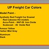 UP Freight Car P&L Oct 2010 p23