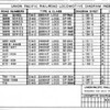 L-0-2 rev B, 3-'73<br /> Index page 2.