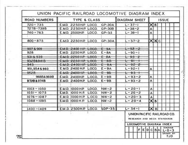 1976 Diesel Diagrams
