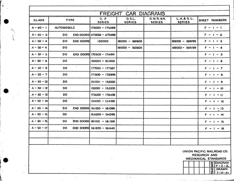 *F-I-2 F-1 A-class Index p1 1943