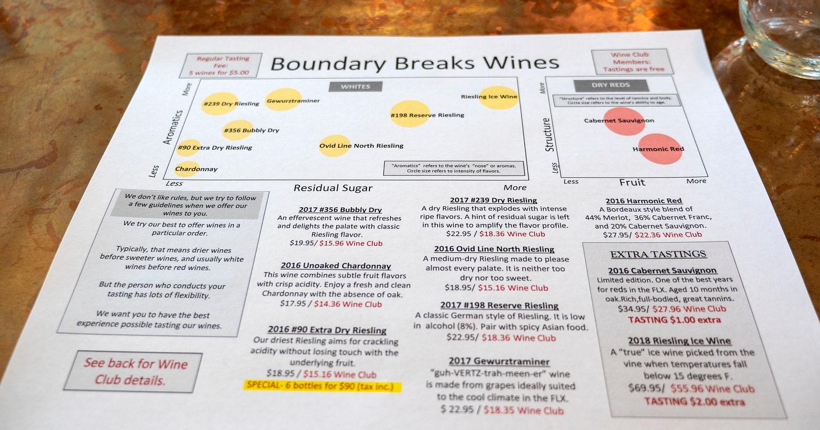 Vegan Wineries: 10 Best Wineries on Seneca Lake NY - Boundary Breaks