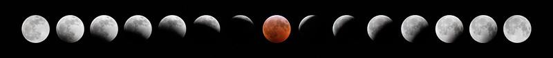 Super Wolf Blood Moon Lunar Eclipse 2019 Progression Composite Image