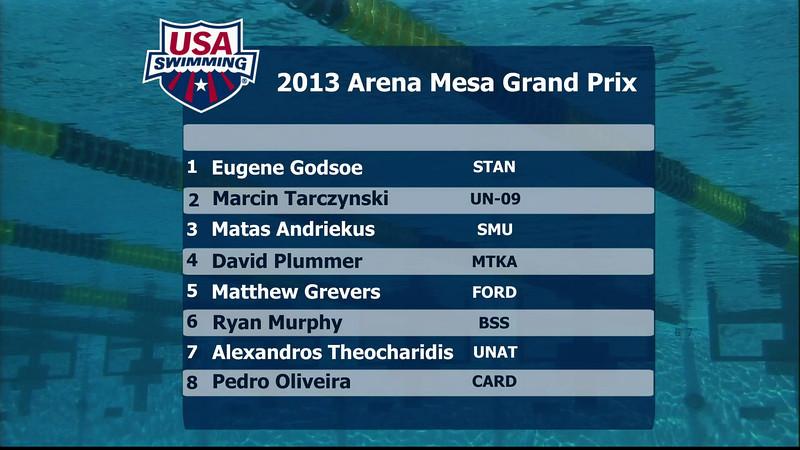 Men's 100m Backstroke A Final - 2013 Arena Mesa Grand Prix