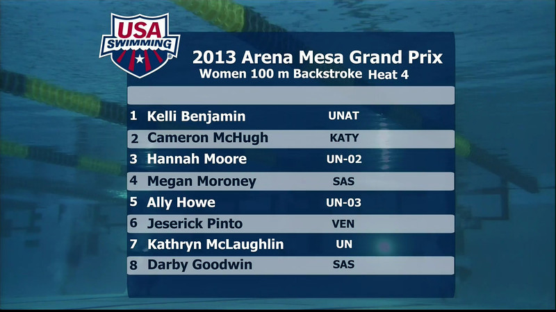 Women's 100m Backstroke C Final - 2013 Arena Mesa Grand Prix