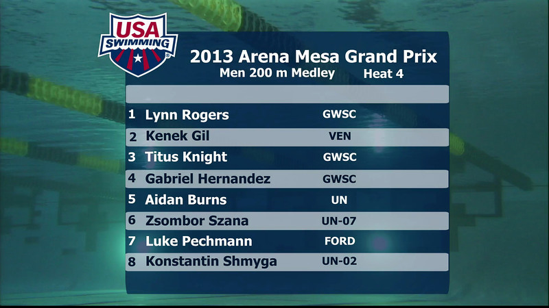 Men's 200m Individual Medley C Final - 2013 Arena Mesa Grand Prix