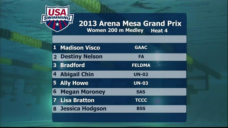 Women's 200m Individual Medley C Final - 2013 Arena Mesa Grand Prix