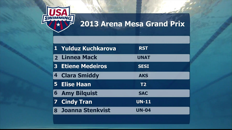 Women's 100m Backstroke B Final - 2013 Arena Mesa Grand Prix