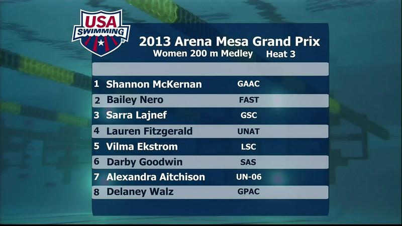 Women's 200m Individual Medley D Final - 2013 Arena Mesa Grand Prix