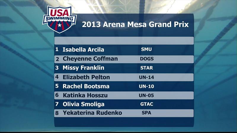 Women's 100m Backstroke A Final - 2013 Arena Mesa Grand Prix
