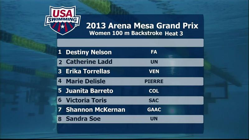 Women's 100m Backstroke C Final - 2013 Arena Mesa Grand Prix