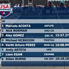 Men's 1500 Freestyle A Final Interview - Arena Grand Prix -  Mesa, Arizona