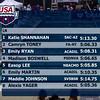 Men's 400 Indivual Medley D Final  - Arena Grand Prix -  Mesa, Arizona