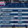 Men's 1500 Freestyle A Final - Arena Grand Prix -  Mesa, Arizona