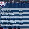 Women's 100 Backstroke A Final - Arena Grand Prix -  Mesa, Arizona