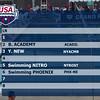 Women's And Men's 400 Medley Relay A Final - Arena Grand Prix -  Mesa, Arizona