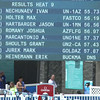 Men's 100 Butterfly Heat 10, Heat 11, Heat 12 - Arena Grand Prix -  Mesa, Arizona